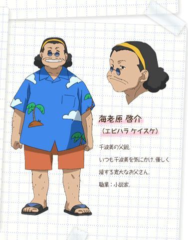 Keisuke Ebihara